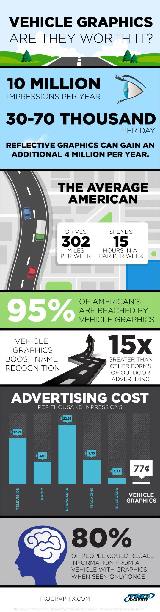 vehicle_graphics_infographic_statistics_by_TKO-Graphix