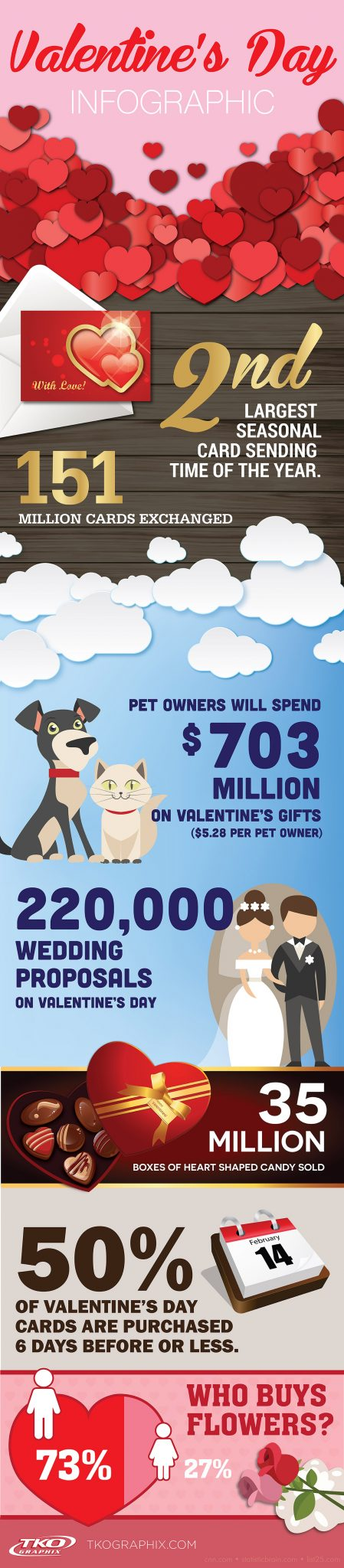 valentines-day-infographic-by-TKO-Graphix