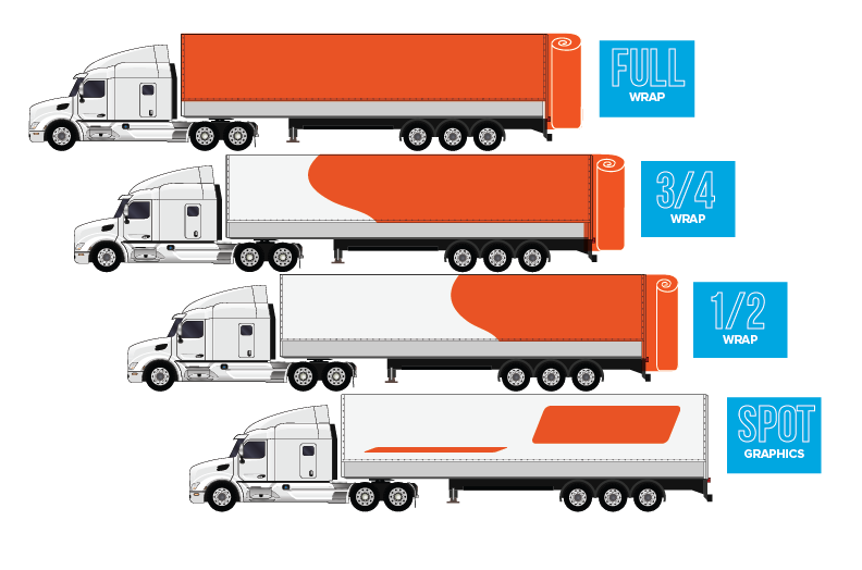 vinyl graphics coverage options on tractor trailer